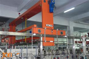 Copper plating line